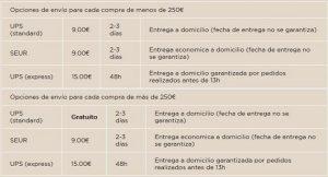 ekosport envíos y devoluciones